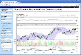 Floating Chart Mt4 Floating Charts Mt4 Download Floating Charts