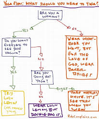 Yoga Flow Chart What To Wear To Yoga Class Yoga Yoga