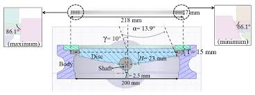 Ball Valve Seat Design Calculations Applied Sciences Free Full Text Design Of Laminated Seal
