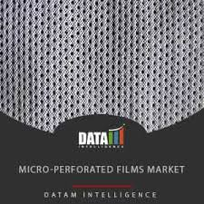 Micro Perforated Films Market Product Trends Future Forecast