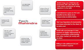 Tech Mahindra Organizational Chart Device Testing Certification Tech Mahindra