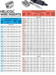 Metric Helicoil Chart