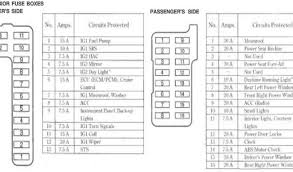 fiat 500 fuse box diagram fiat 500 in which to change fuse for usb fiat 500 starter relay at Fiat 500 Fuse Box Layout