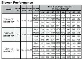 Return Grille Sizing Chart Return Air Filter Grille Sizing Chart Luxury Return Grille