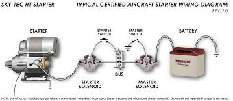 polaris starter solenoid wiring diagram polaris starter solenoid clipartfest starter solenoid starter pistol on polaris starter solenoid wiring diagram