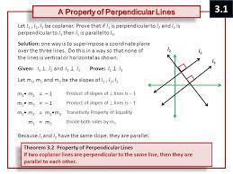 a property of perpendicular lines