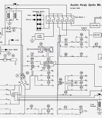 basic home wiring diagrams pdf wiring diagram residential basic house wiring diagram pdf electrical wiring diagram in house wiring diagram