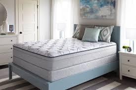 full size mattress set. Brand Name Mattresses For LESS! Full Size Mattress Set E
