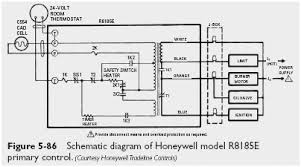 furnace fan center wiring diagram 24h schemes fan center wiring wiring diagram honeywell furnaces wiring diagram wiring diagram and
