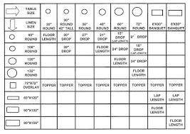 wedding table size chart. wedding table linen sizes,table sizes,similiar size chart keywords g