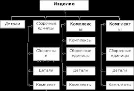 Конструкторская документация Контрольная работа Рис 6 1