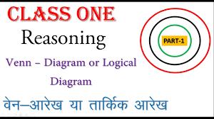 Venn Diagram In Logic Reasoning Venn Diagram Or Logical Diagram Part 1 In Hindi