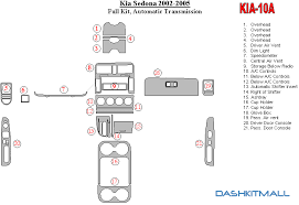 2006 kia sedona wiring diagram elegant wonderful tail light wiring 2006 Kia Sorento Wiring-Diagram at Kia Sedona Tail Light Wiring Diagram