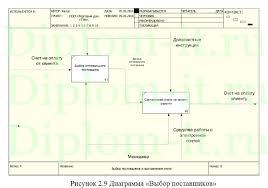Разработка информационной системы по взаимодействию с клиентами  Получите бесплатно демо версию