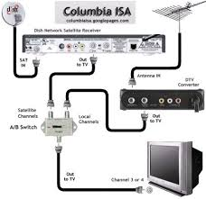 wiring diagrams hookup dvd vcr tv hdtv satellite cable hook up satellite box dtv converter a b switch tv