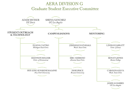 Aera Division G The Social Context Of Education The