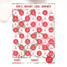 Weight Loss Chart 1 2 3 Or 4 Stone Diet Laminated Reward Chart Weight Loss Motivation Slimming World Weight Watchers