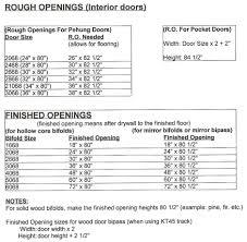 Rough Opening For 28 Inch Door Double Interior Doors Rough