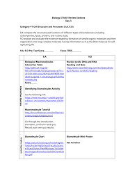 Biological Macromolecules Chart 12 Day Biology Review File 3 Ector County Independent School