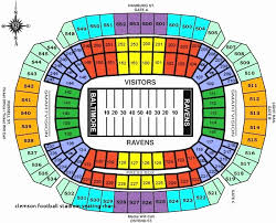 40 Brilliant Panthers Stadium Seating Chart Home Furniture