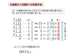 N 進 法 小数