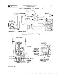 john deere a wiring diagram yesterday s tractors ken this diagram taken from johnnypopper com is for a late a sn 584 000 and up which uses a distributor for a mag theres simply no hot ignition