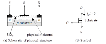 2 Metal Oxide Semiconductor Fet Mosfet Tina And Tinacloud
