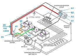 ezgo club car 1996 wiring diagram wiring diagram schematics mid 90s club car ds runs out key on club car wiring diagram 36