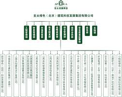 Cms Org Chart Group Organization Chart Asia Pacific Green Architecture