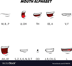 Mouth Alphabet Character Mouth Lip Sync Design