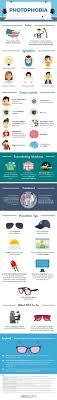 Light Sensitivity Migraine Causes Photophobia And Light Sensitivity Guide Axon Optics