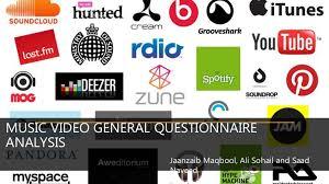 Last Fm Genre Pie Chart Music Video General Questionnaire Analysis