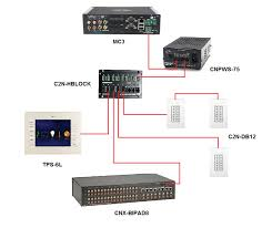 connecting crestron hardware using cresnet howtoprogramcrestron we are not affiliated associated authorized endorsed by or in any way officially connected ©crestron electronics inc or any of its subsidiaries