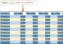 Flow Conversion Chart Pdf Convert Pdf To Excel Manually Or Using Online Converters