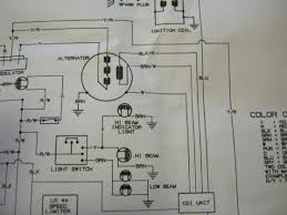 polaris trail boss wiring diagram wiring diagrams online click image for
