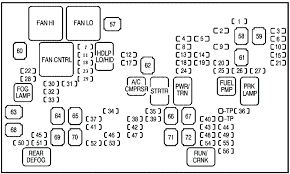 1981 trans am fuse diagram example electrical wiring diagram \u2022 1980 Corvette Fuse Box Diagram at 1980 Trans Am Fuse Box Diagram