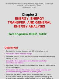 Chapter 2 Lecture S12 | Heat | Heat Transfer