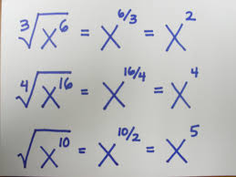 square root of negative one teach math