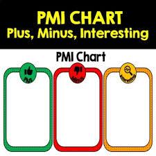 Pmi Chart Pmi Chart Plus Minus Interesting