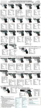 52 Best Concealed Carry Images Hand Guns Concealed Carry