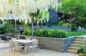 Small Picture AHBL Landscape Architecture