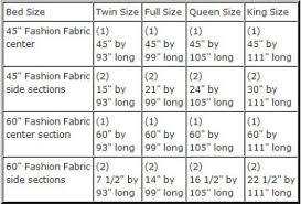 Bed Linen: amusing bed sheet sizes chart Twin Sheet Size, Double ... & ... Bed Linen, Bed Sheet Sizes Chart Fitted Sheet Sizes Twin Size Full Size  Queen Size ... Adamdwight.com