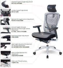 office chair controls. You May Also Like Office Chair Controls