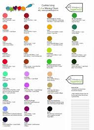 Americolor Mixing Chart 35 Veracious Wilton Color Chart For Icing