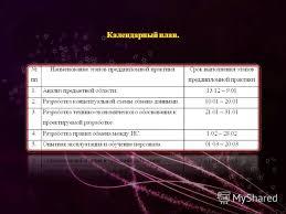 Презентация на тему ОТЧЕТ по преддипломной практике в ООО ВЦ  4