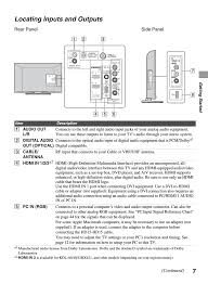 sony tv antenna. locating inputs and outputs, side panel rear (continued) | sony bravia kdl-22bx321 user manual page 7 / 64 tv antenna