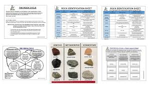 Identifying Rocks And Minerals Chart Rock And Mineral Identification And Testing Pack