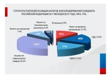 Отчет по практике в транспортно логистической компании Деловые отчет по практике в транспортно логистической компании Линии осуществляют грузоперевозки из Хаовска по всей России и за границу