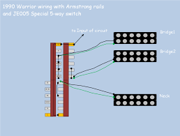 wiring diagram charvel jackson guitars wiring trailer wiring wiring diagram for jackson ps 1