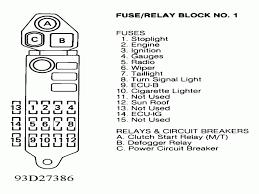 corolla fuse box diagram corolla wiring diagrams 2004 toyota matrix interior fuse box at 2004 Toyota Matrix Fuse Box Diagram